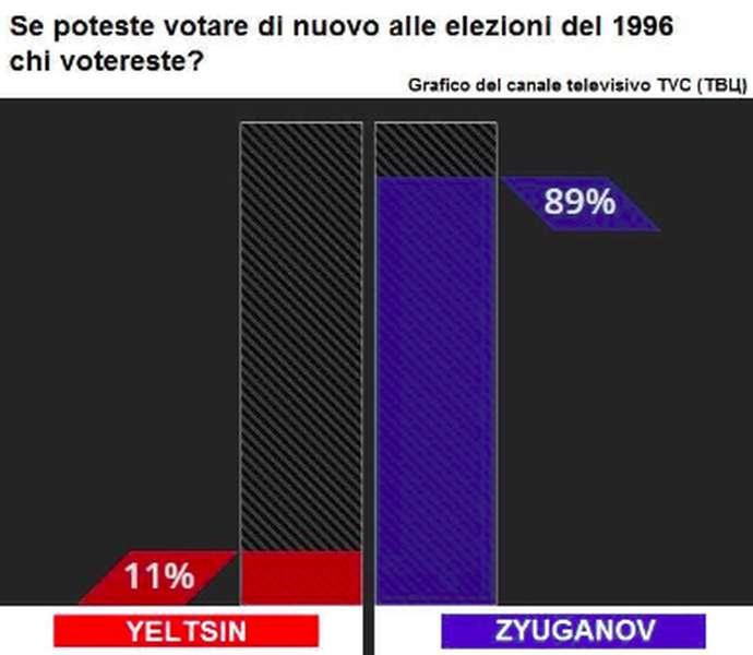 i-brogli-anticomunisti-del-1996