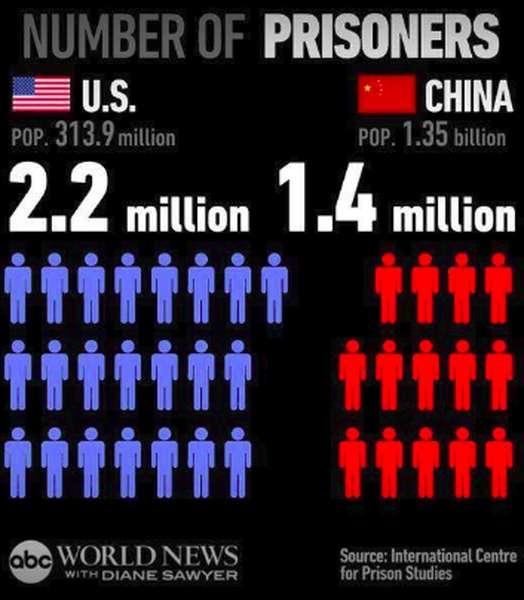 il-regime-carcerario-e-concentrazionario