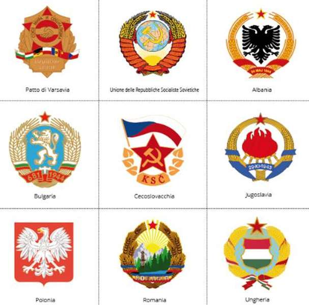 la-formazione-delle-repubbliche-popolari