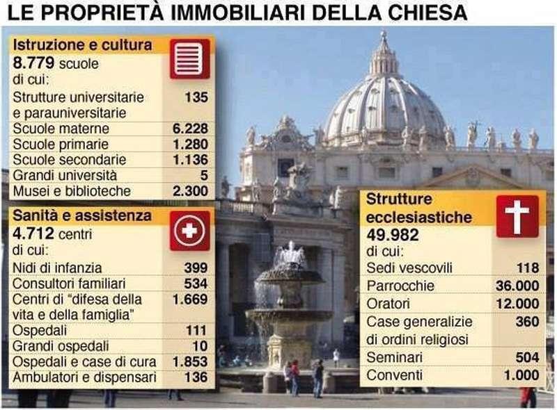 relazioni-tra-stato-italiano5