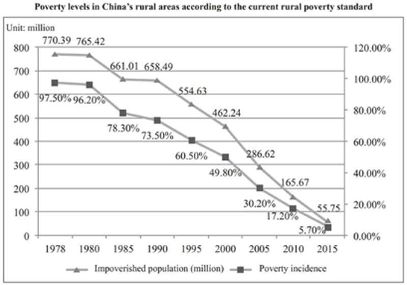 una-teoria-del-mercato-cinese